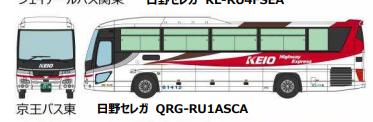 京王バスの新旧セレガを並べたい!【バスタ新宿】 バスコレ