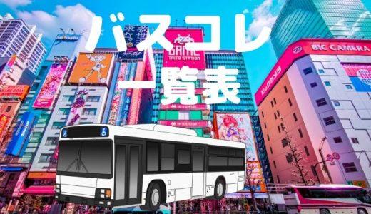 【トミーテック製】日本全国バスコレ「路線バス・高速バス」記事一覧